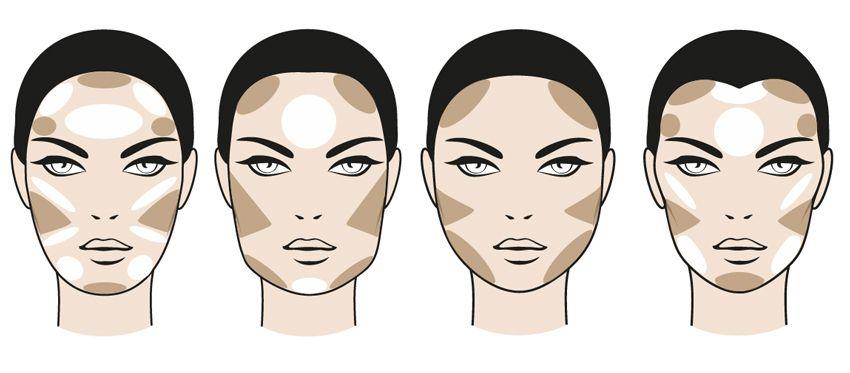 Contouring Gesichtsformen